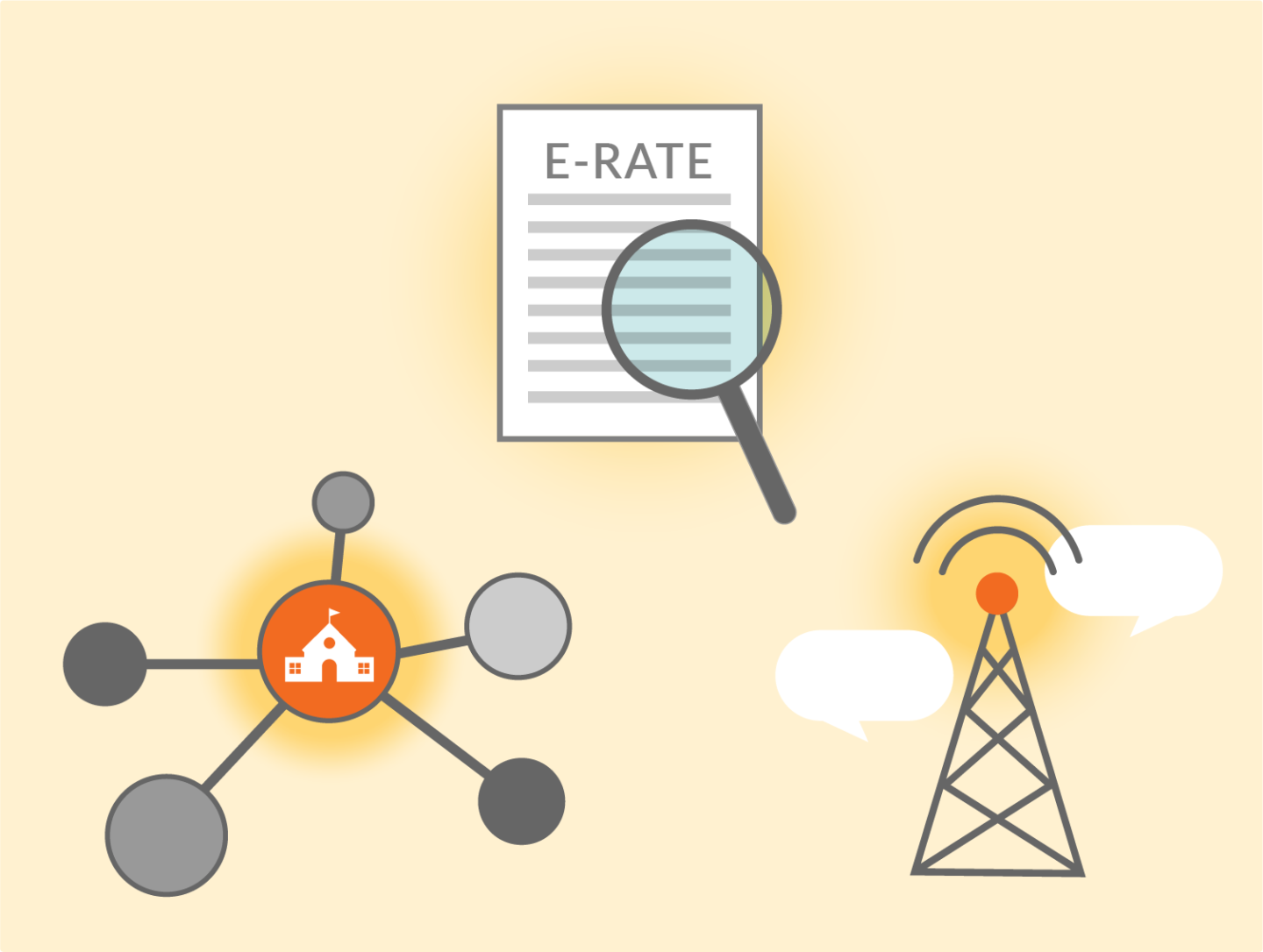 Graphic depicting E-rate navigation, school network, and service provider engagement